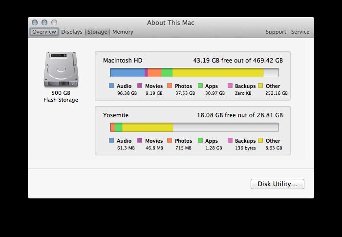 More Info - SSD