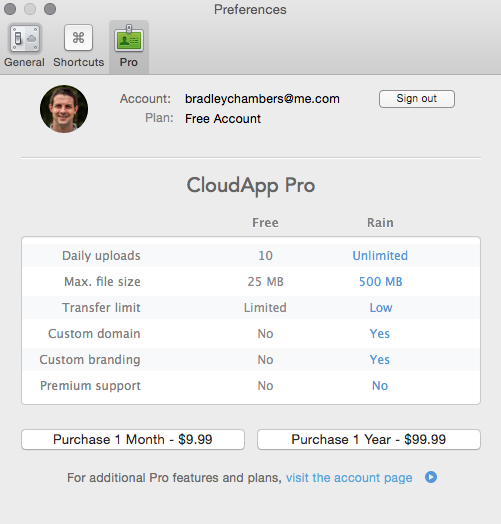 CloudApp pricing