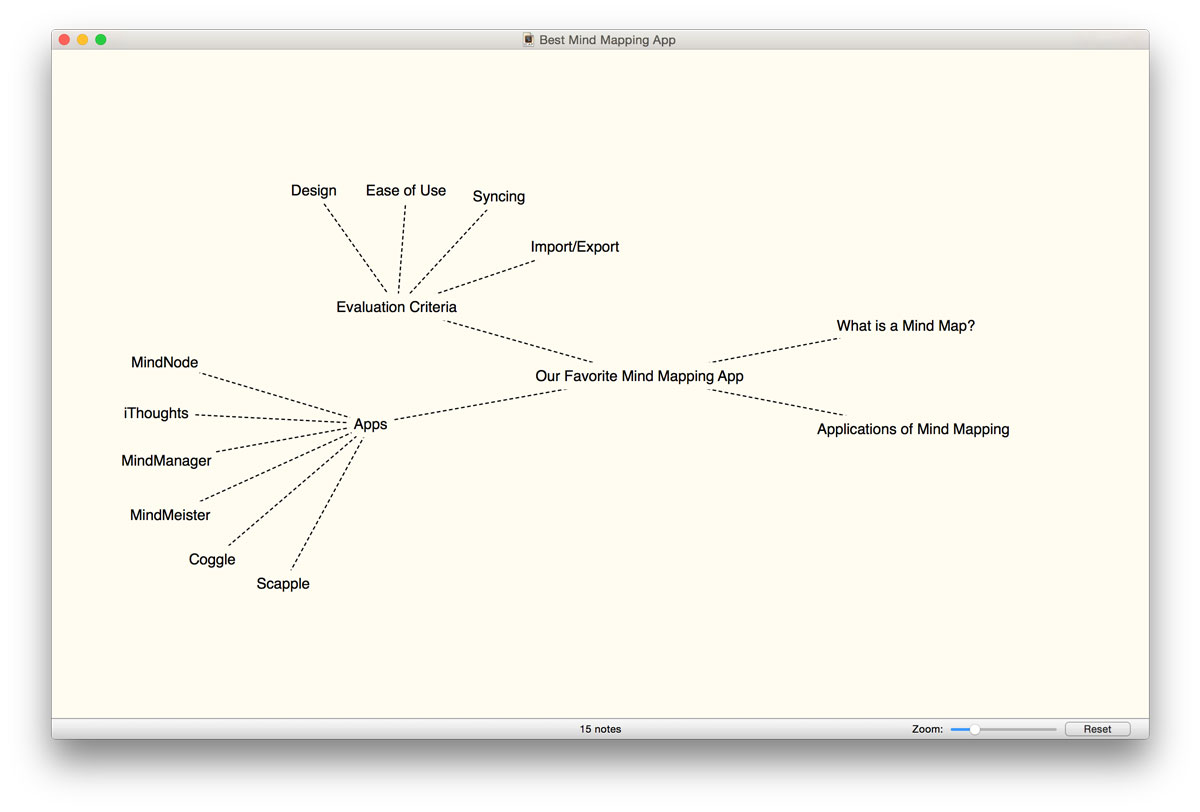 the best mind mapping app the sweet setup scapple is available for both mac and windows and is 14 99 it s developed by literature and latte the makers of scrivener so it integrates very nicely
