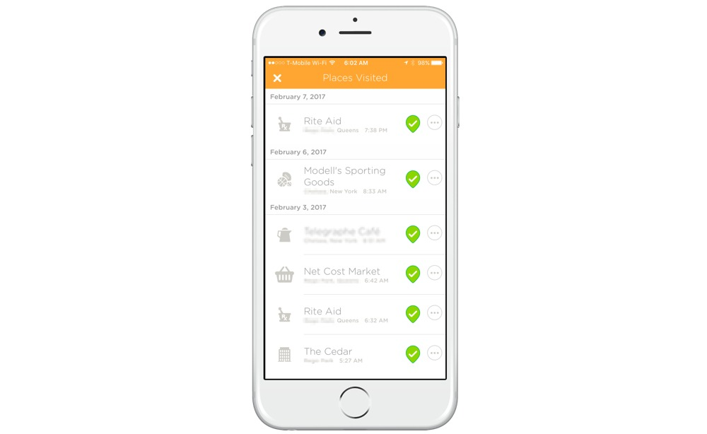 Swarm Check-in history