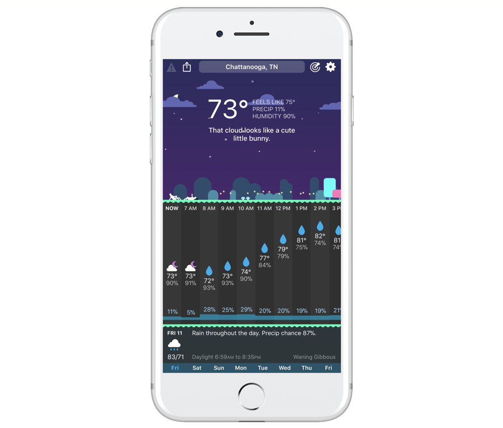 The Best Weather App: CARROT Weather Day View