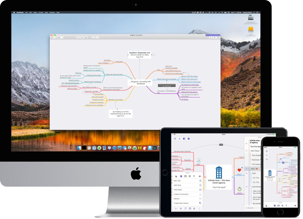 Mind Map: The best apps for mind mapping — The Sweet Setup Map Apps For Ipad on kindle fire hd map apps, ipad bcbs app, samsung map apps, google map apps, kindle fire hdx map apps, travel map apps, ipad notes app, ipad app logos, ipad clock app, desktop map apps, apple map apps, ipad mini maps, gps map apps, twitter map apps, windows phone map apps,