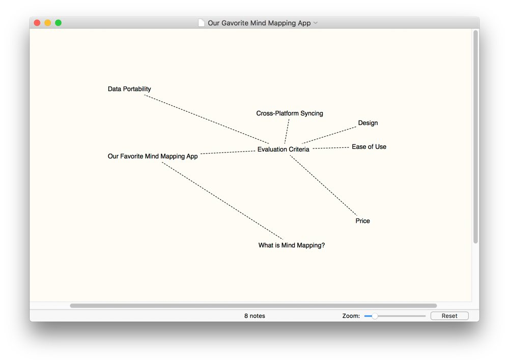 Mind Map: The best apps for mind mapping — The Sweet Setup