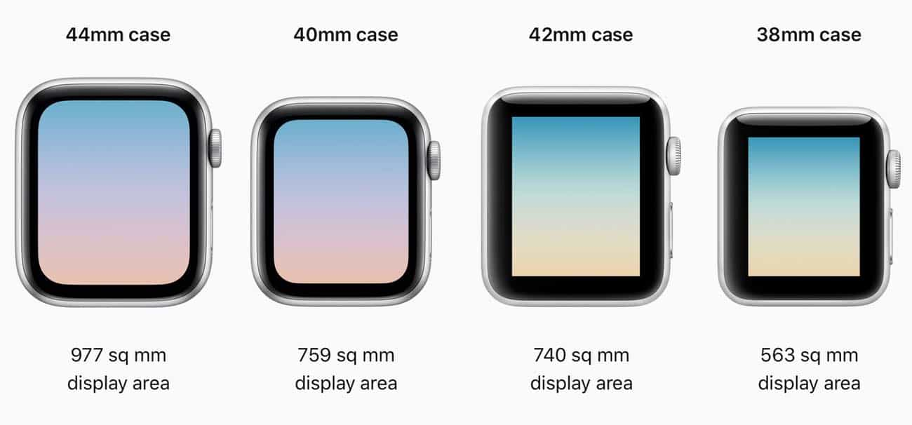 Apple Watch Series 3 vs Series 4 screen size comparison