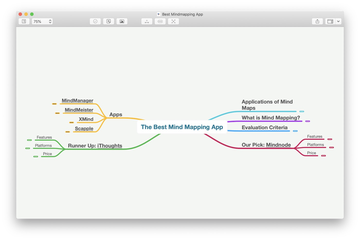Folding Nodes in MindNode allows you to zoom out and makes your mind map easier to understand