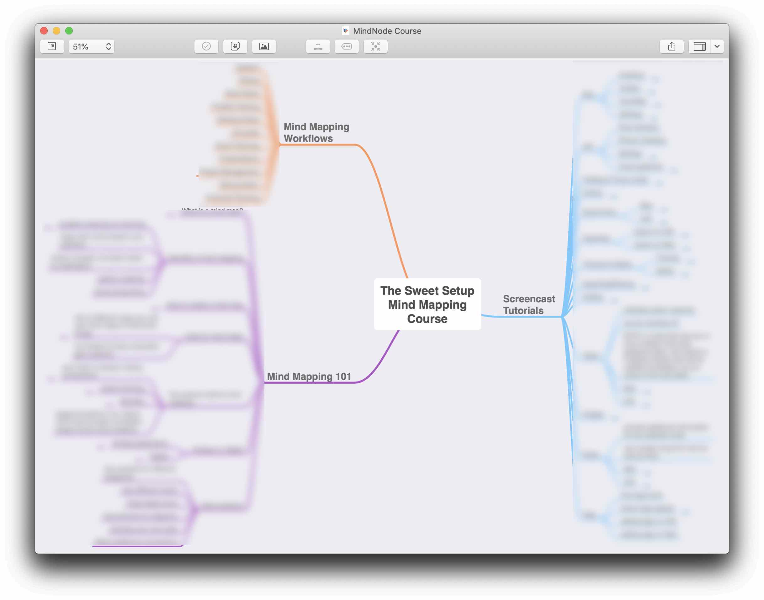 Mind mapping course outline (teaser)