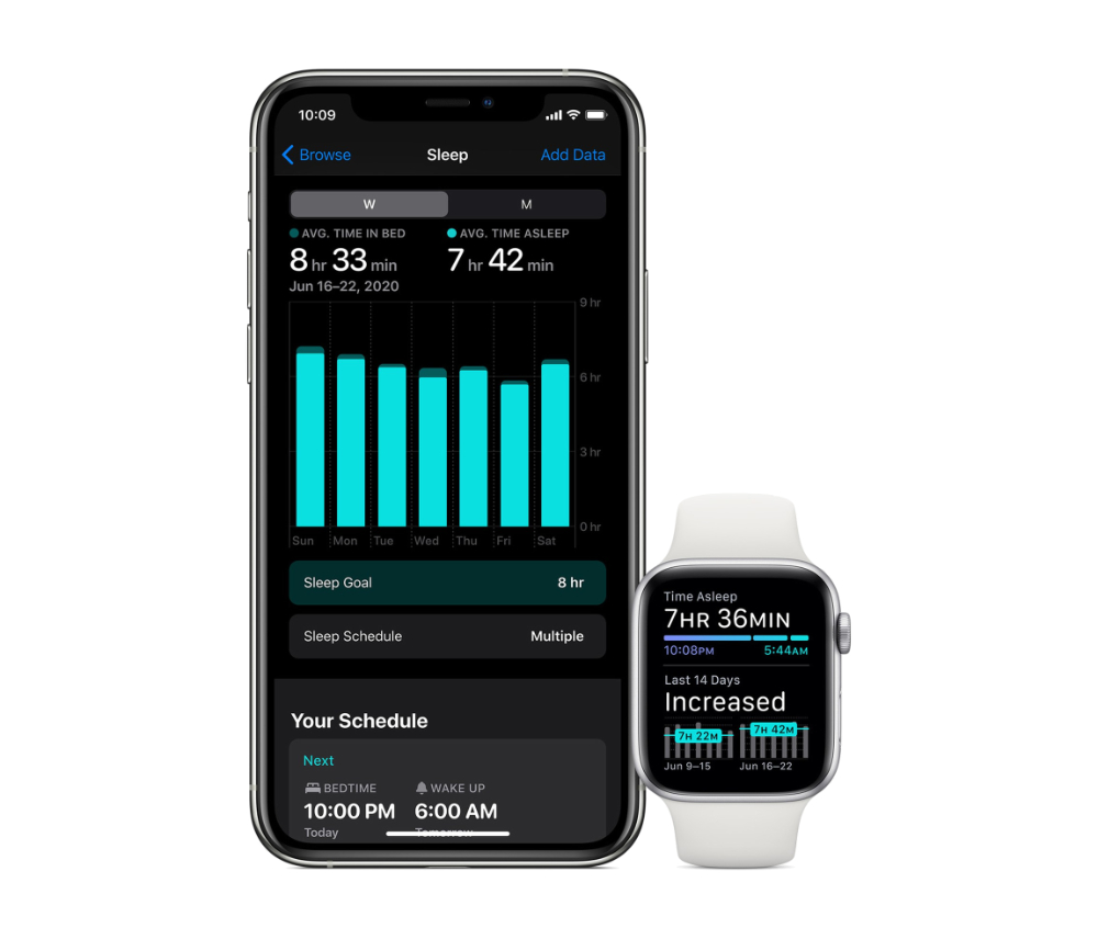 What's Great (and Not So Great) in watchOS 7 Sleep Tracking