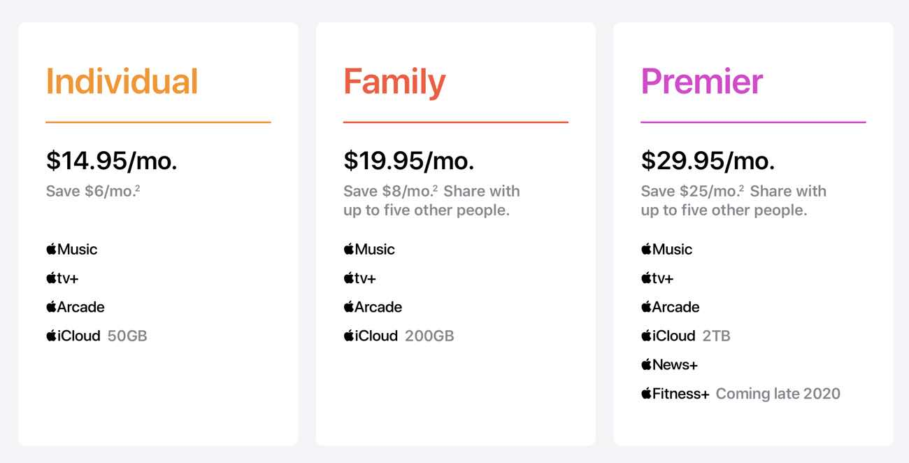 Apple One Pricing Options