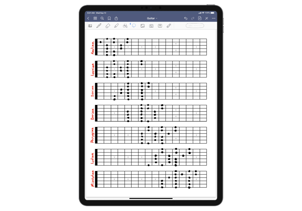 Guitar GoodNotes Fretboard Scales