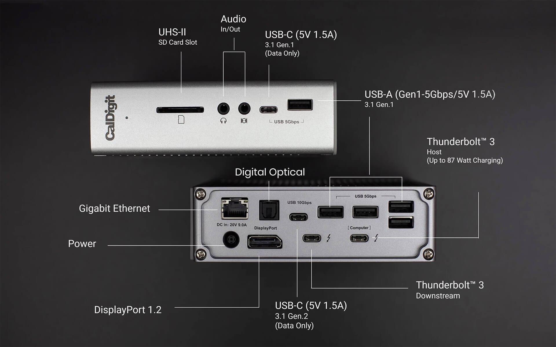 "CalDigit ""TS3 Plus"" Thunderbolt 3 Dock — Ports"